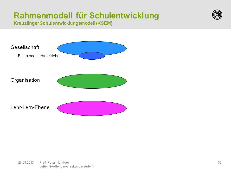 Prof. Peter Heiniger Leiter Studiengang Sekundarstufe II 3820.08.2015 Gesellschaft Lehr-Lern-Ebene Rahmenmodell für Schulentwicklung Kreuzlinger Schul