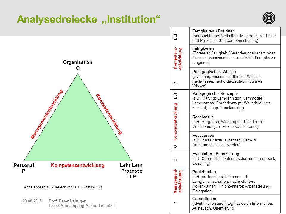 Prof. Peter Heiniger Leiter Studiengang Sekundarstufe II 5520.08.2015 Personal P Lehr-Lern- Prozesse LLP Organisation O Kompetenzentwicklung Konzepten