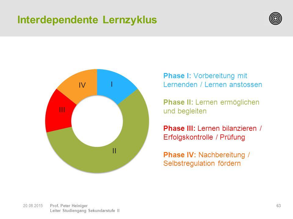 Prof. Peter Heiniger Leiter Studiengang Sekundarstufe II 6320.08.2015 Interdependente Lernzyklus