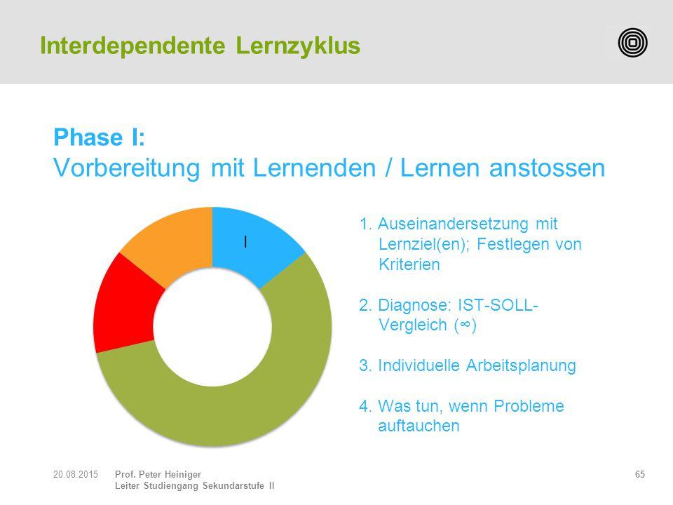 Prof. Peter Heiniger Leiter Studiengang Sekundarstufe II Phase I: Vorbereitung mit Lernenden / Lernen anstossen 6520.08.2015 Interdependente Lernzyklu