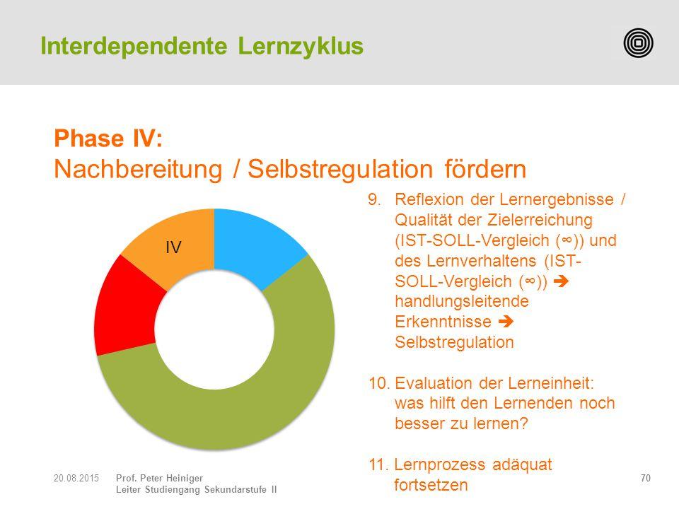 Prof. Peter Heiniger Leiter Studiengang Sekundarstufe II Phase IV: Nachbereitung / Selbstregulation fördern 7020.08.2015 Interdependente Lernzyklus 9.