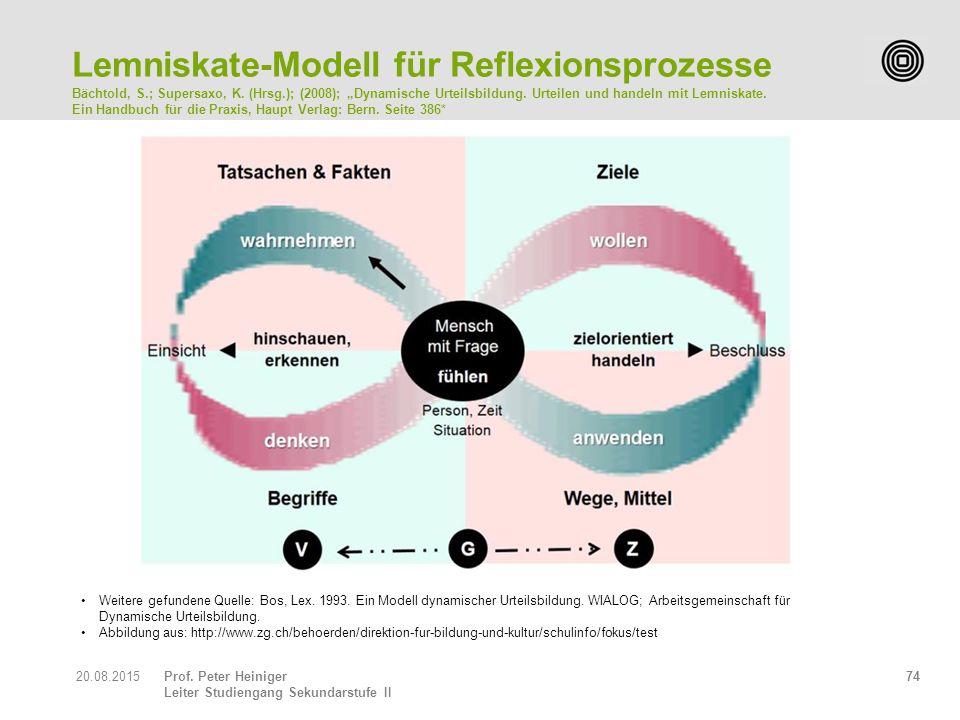 Prof. Peter Heiniger Leiter Studiengang Sekundarstufe II 7420.08.2015 Lemniskate-Modell für Reflexionsprozesse Bächtold, S.; Supersaxo, K. (Hrsg.); (2