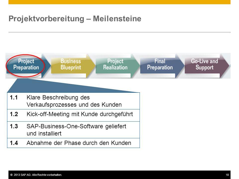 ©2013 SAP AG. Alle Rechte vorbehalten.10 Projektvorbereitung – Meilensteine 1.1Klare Beschreibung des Verkaufsprozesses und des Kunden 1.2Kick-off-Mee
