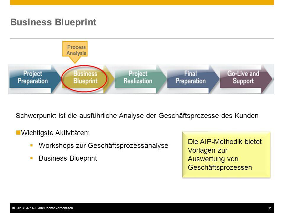 ©2013 SAP AG. Alle Rechte vorbehalten.11 Business Blueprint Schwerpunkt ist die ausführliche Analyse der Geschäftsprozesse des Kunden Wichtigste Aktiv