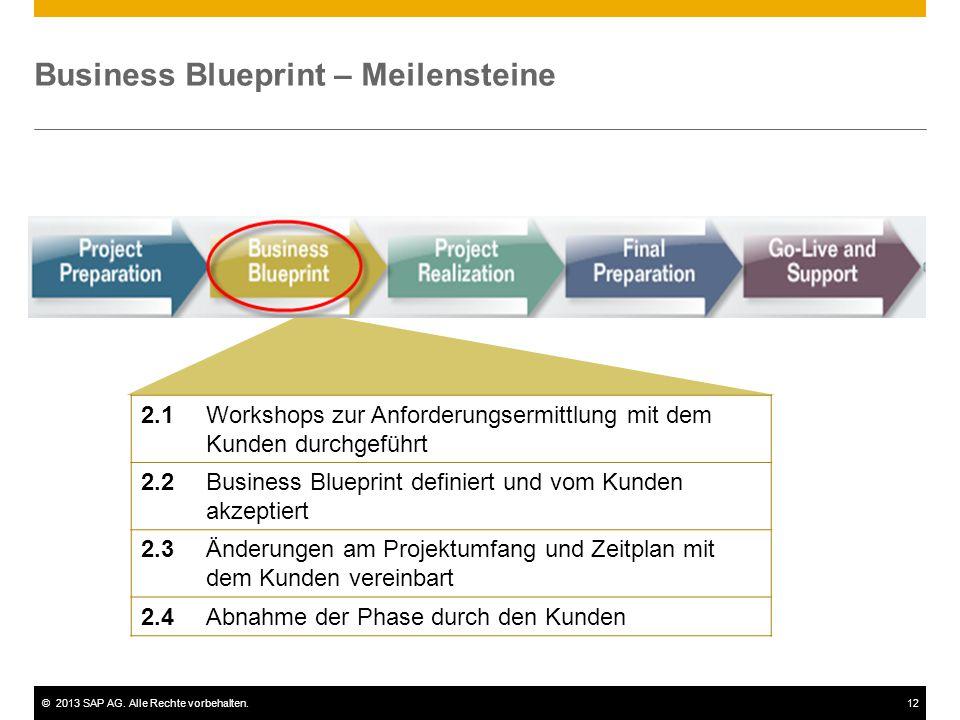 ©2013 SAP AG. Alle Rechte vorbehalten.12 Business Blueprint – Meilensteine 2.1Workshops zur Anforderungsermittlung mit dem Kunden durchgeführt 2.2Busi