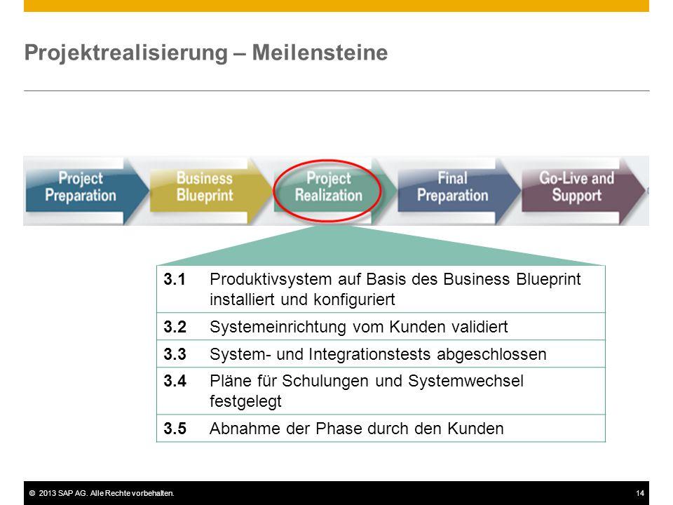 ©2013 SAP AG. Alle Rechte vorbehalten.14 Projektrealisierung – Meilensteine 3.1Produktivsystem auf Basis des Business Blueprint installiert und konfig