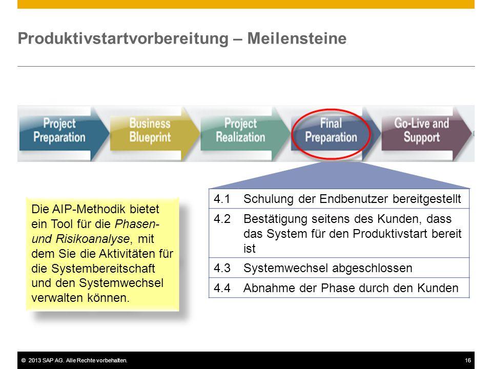 ©2013 SAP AG. Alle Rechte vorbehalten.16 Produktivstartvorbereitung – Meilensteine 4.1Schulung der Endbenutzer bereitgestellt 4.2Bestätigung seitens d