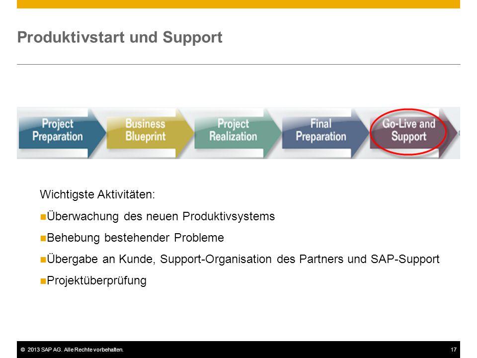 ©2013 SAP AG. Alle Rechte vorbehalten.17 Produktivstart und Support Wichtigste Aktivitäten: Überwachung des neuen Produktivsystems Behebung bestehende
