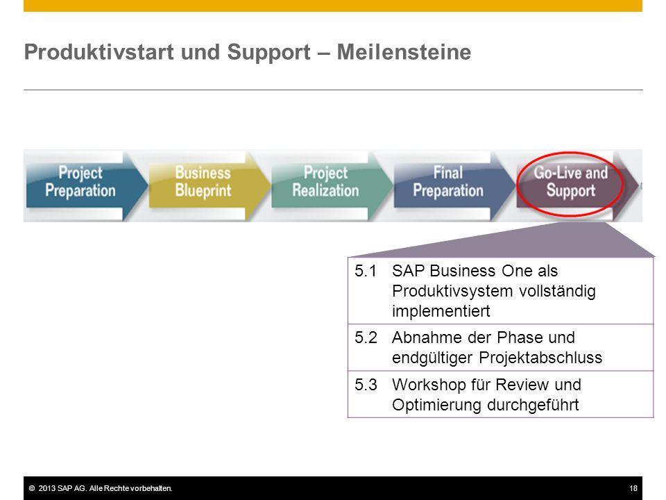 ©2013 SAP AG. Alle Rechte vorbehalten.18 Produktivstart und Support – Meilensteine 5.1SAP Business One als Produktivsystem vollständig implementiert 5