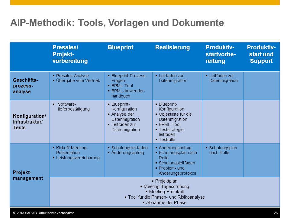 ©2013 SAP AG. Alle Rechte vorbehalten.26 AIP-Methodik: Tools, Vorlagen und Dokumente