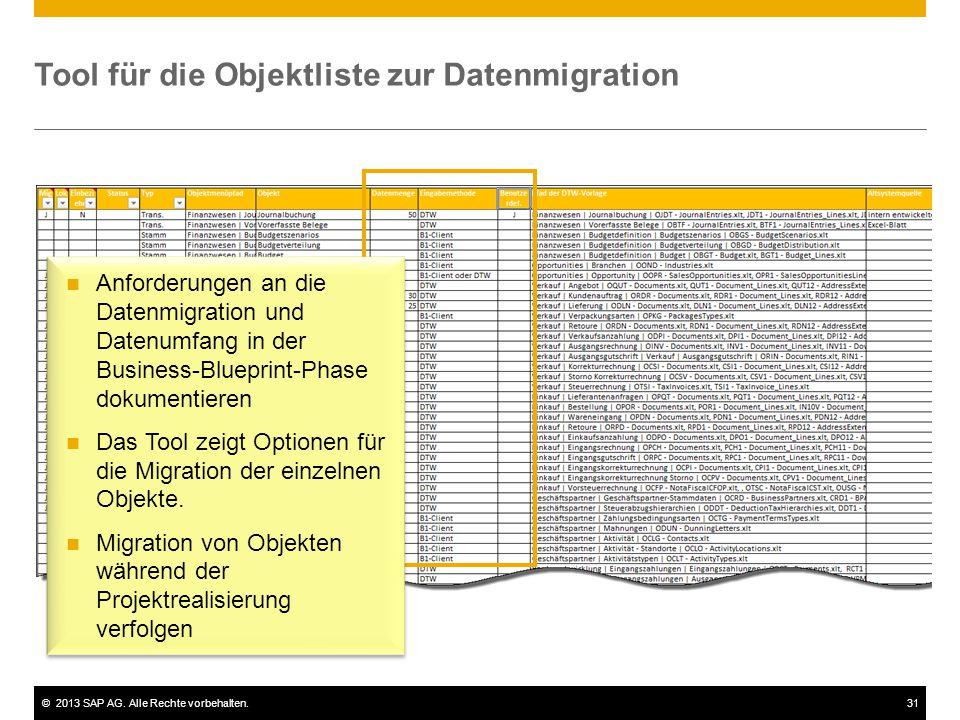 ©2013 SAP AG. Alle Rechte vorbehalten.31 Tool für die Objektliste zur Datenmigration Anforderungen an die Datenmigration und Datenumfang in der Busine