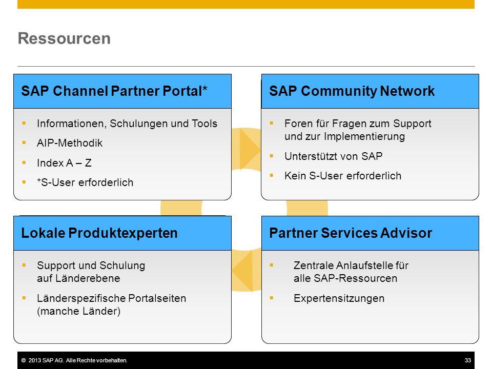 ©2013 SAP AG. Alle Rechte vorbehalten.33  Zentrale Anlaufstelle für alle SAP-Ressourcen  Expertensitzungen SAP Community Network Ressourcen SAP Chan