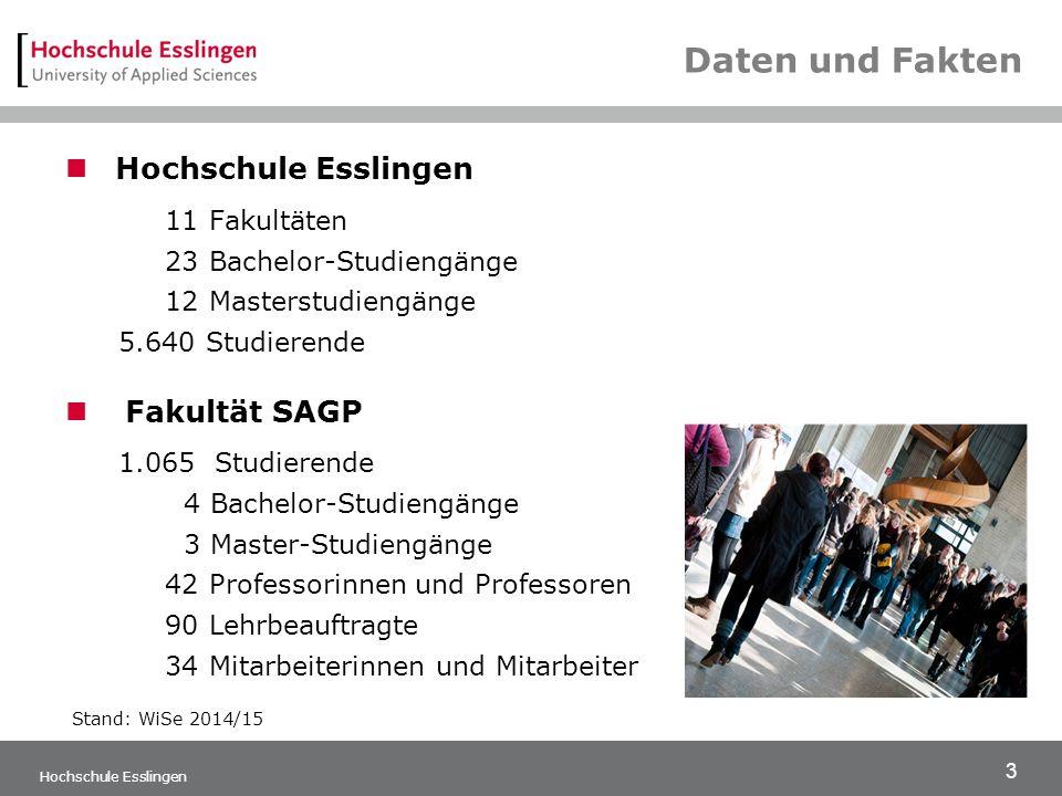 3 Daten und Fakten Hochschule Esslingen 11 Fakultäten 23 Bachelor-Studiengänge 12 Masterstudiengänge 5.640 Studierende Fakultät SAGP 1.065 Studierende 4 Bachelor-Studiengänge 3 Master-Studiengänge 42 Professorinnen und Professoren 90 Lehrbeauftragte 34 Mitarbeiterinnen und Mitarbeiter Stand: WiSe 2014/15