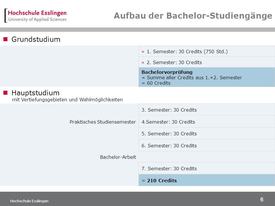 6 Aufbau der Bachelor-Studiengänge Hochschule Esslingen Grundstudium »1.