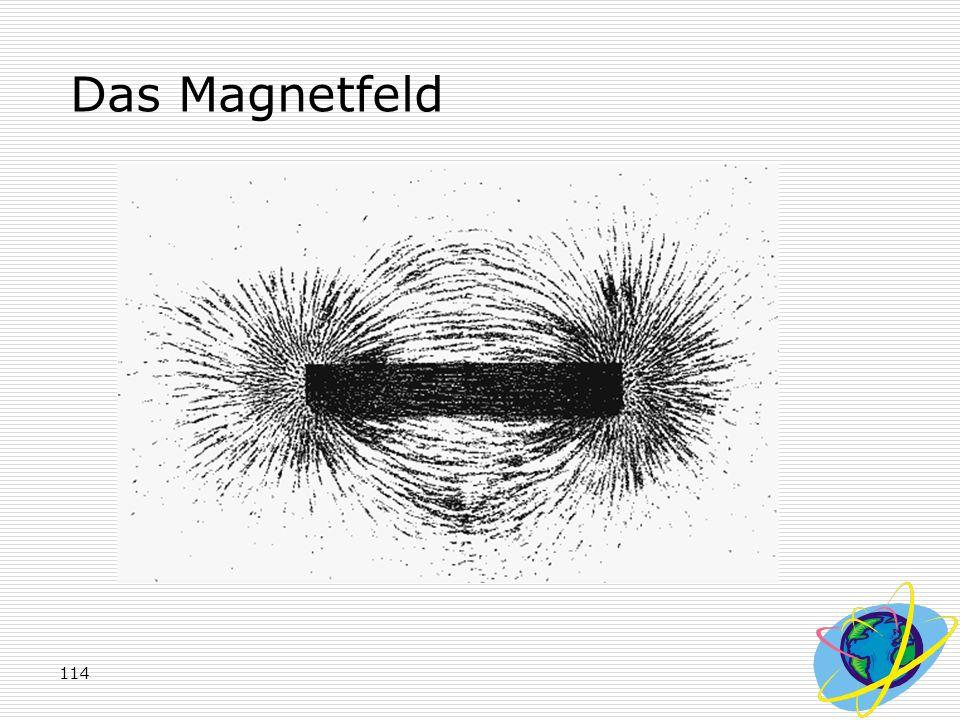 114 Das Magnetfeld