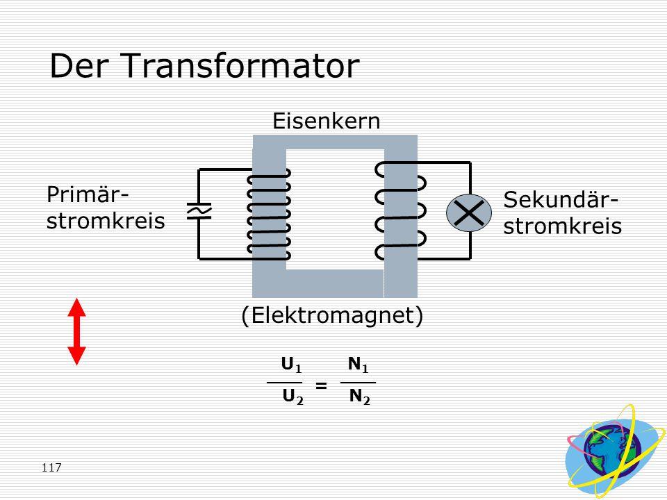 117 Der Transformator Primär- stromkreis Sekundär- stromkreis (Elektromagnet) Eisenkern U 1 N 1 U 2 N 2 ___ =