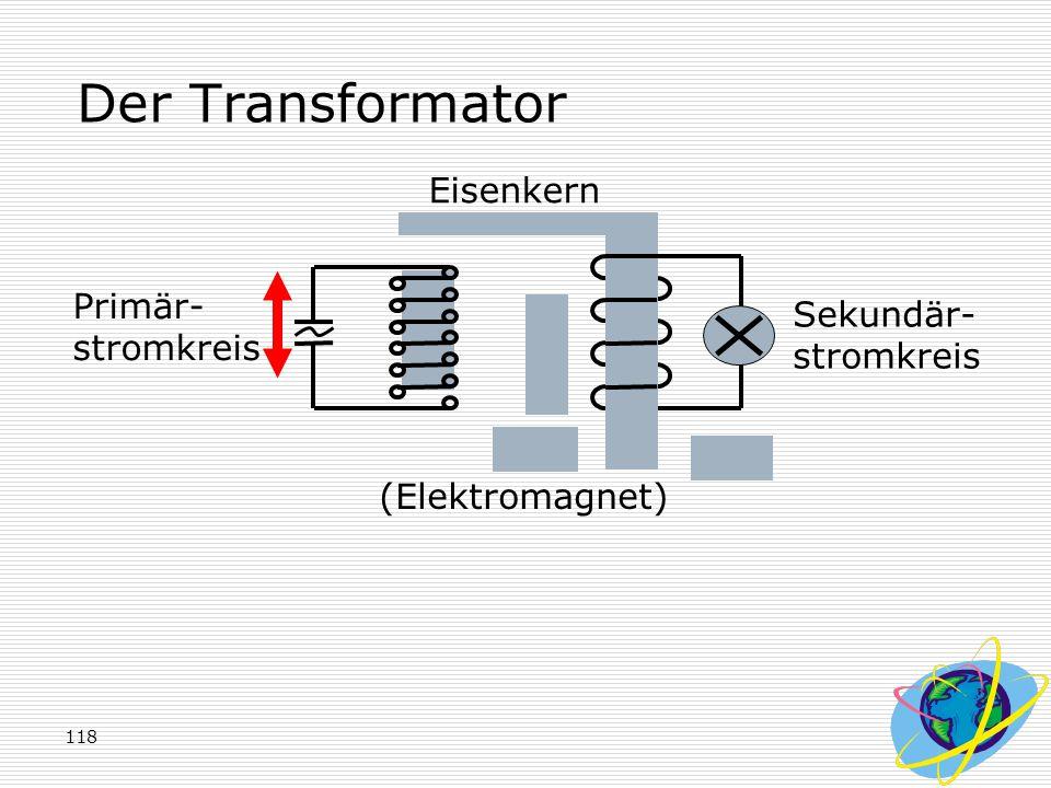 118 Der Transformator Primär- stromkreis Sekundär- stromkreis (Elektromagnet) Eisenkern