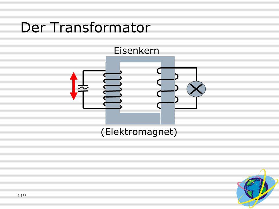 119 Der Transformator (Elektromagnet) Eisenkern
