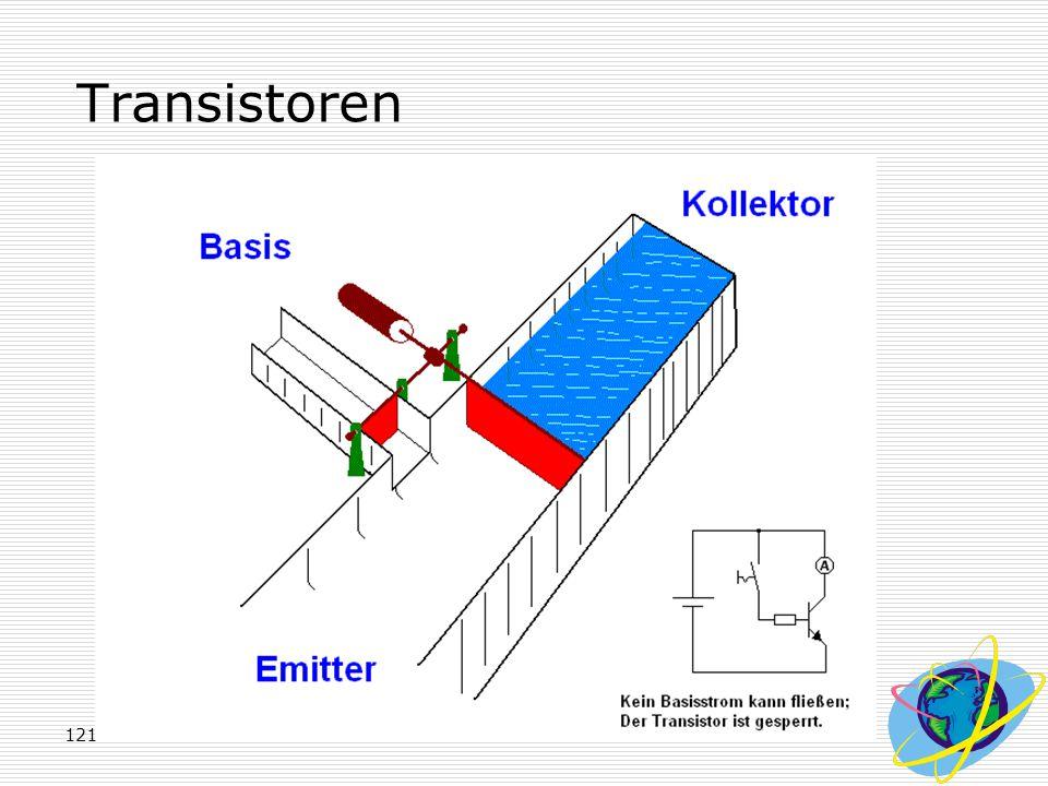 Transistoren 121
