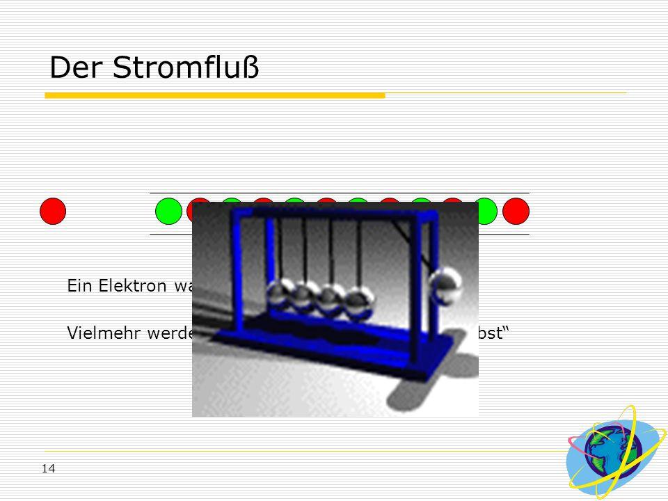 """14 Der Stromfluß Ein Elektron wandert nicht durch den Leiter. Vielmehr werden die Nachbarelektronen """"geschubst"""""""