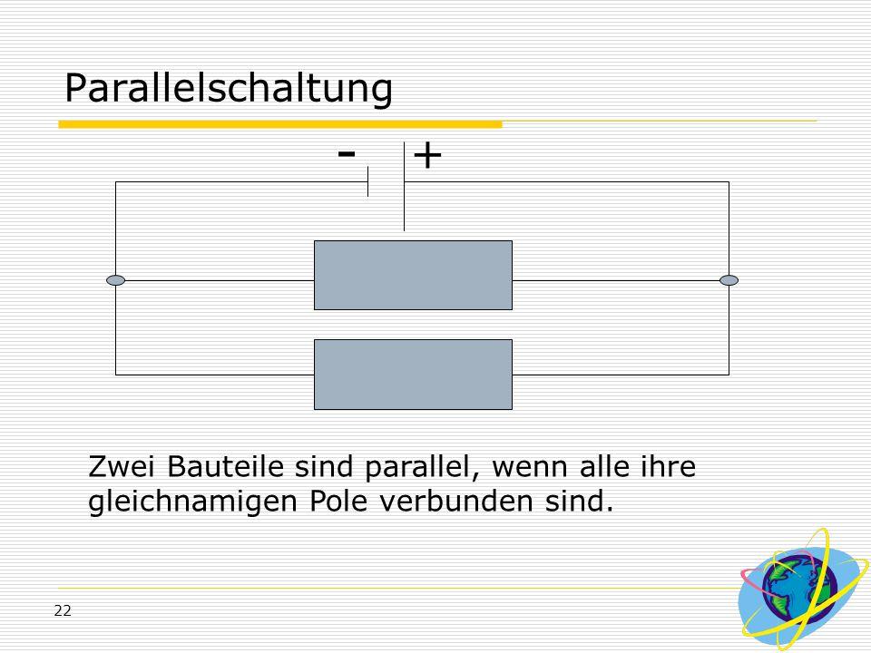22 Parallelschaltung Zwei Bauteile sind parallel, wenn alle ihre gleichnamigen Pole verbunden sind. + -