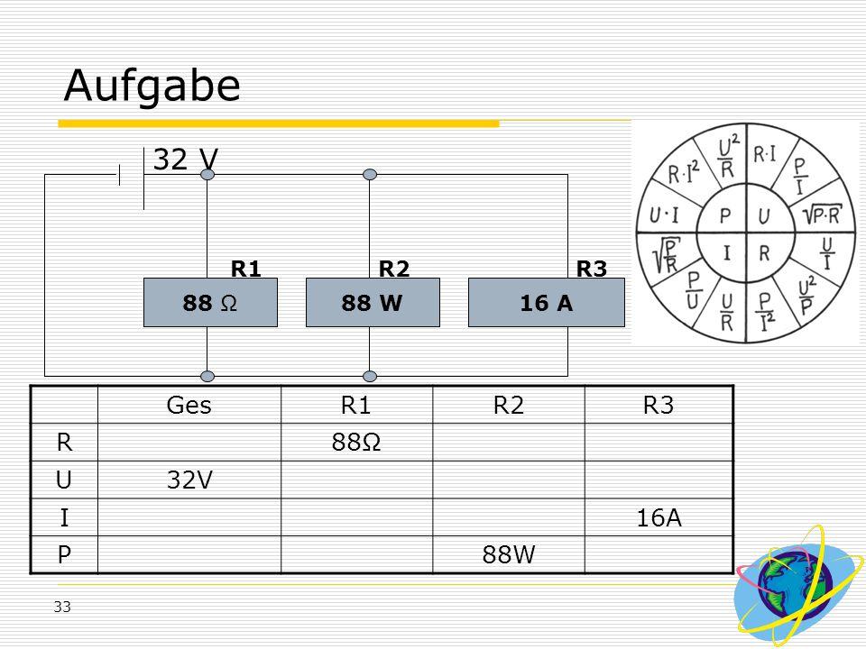 33 Aufgabe GesR1R2R3 R88Ω U32V I16A P88W 88 Ω 88 W 32 V R1R2 16 A R3