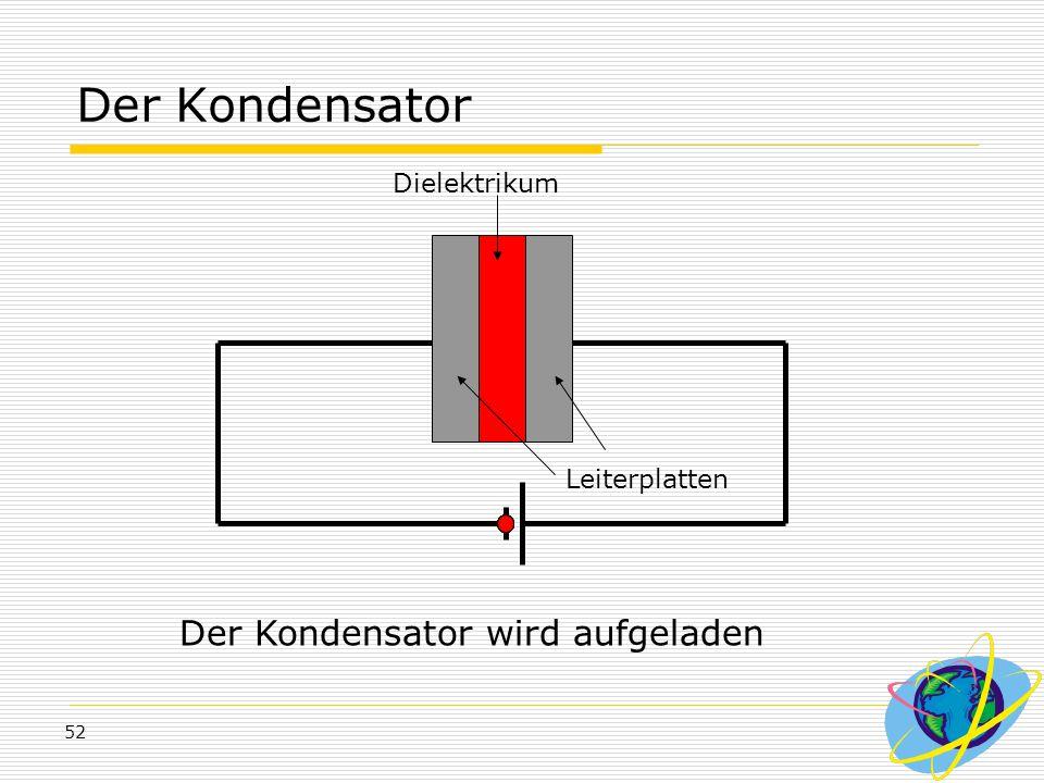 52 Der Kondensator Der Kondensator wird aufgeladen Leiterplatten Dielektrikum