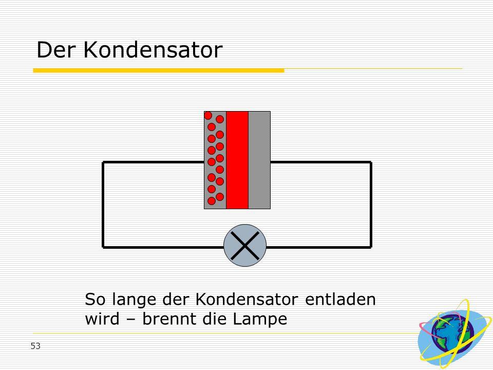53 Der Kondensator So lange der Kondensator entladen wird – brennt die Lampe