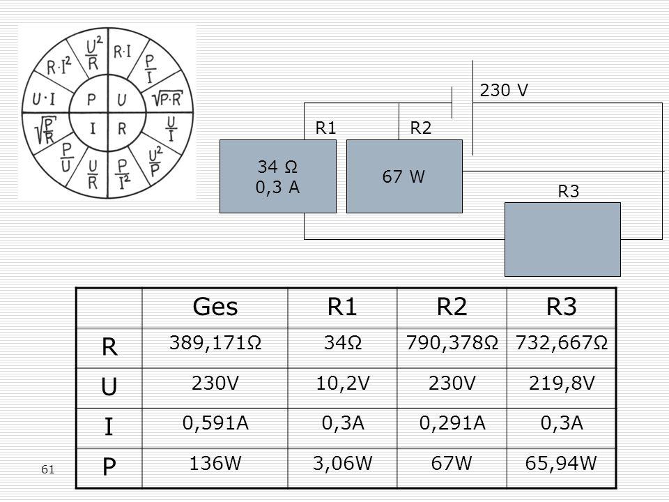 61 34 Ω 0,3 A 230 V 67 W R1R2 R3 GesR1R2R3 R 389,171Ω34Ω790,378Ω732,667Ω U 230V10,2V230V219,8V I 0,591A0,3A0,291A0,3A P 136W3,06W67W65,94W