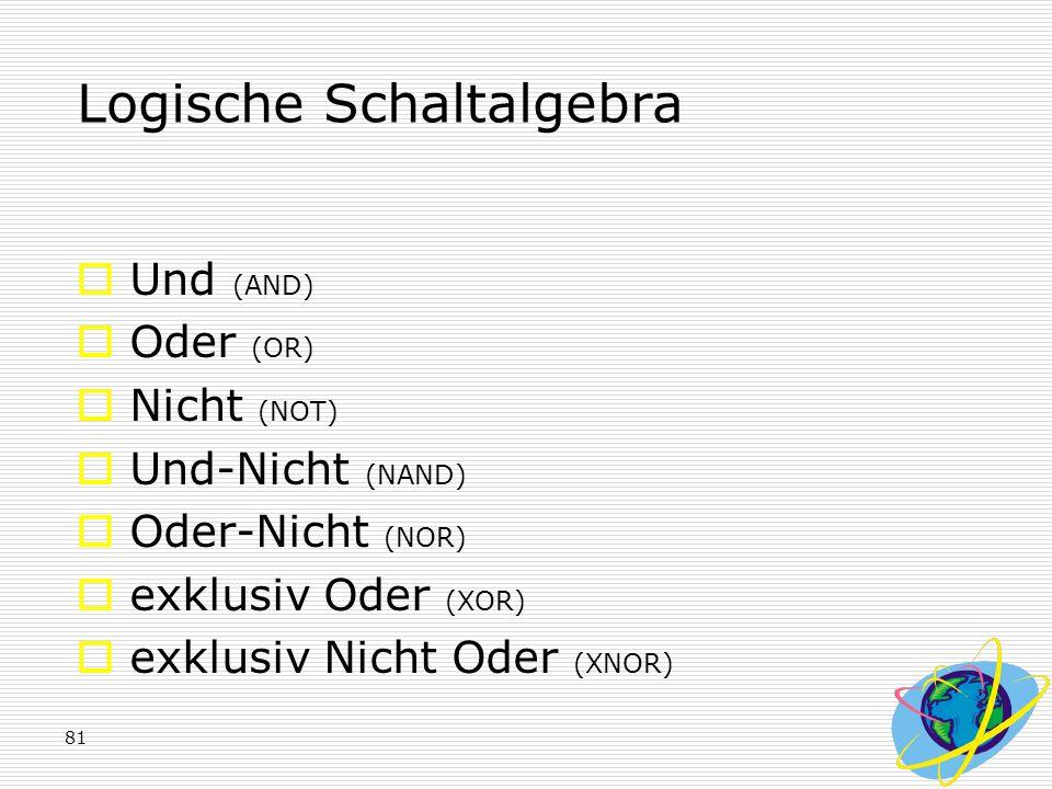 81 Logische Schaltalgebra  Und (AND)  Oder (OR)  Nicht (NOT)  Und-Nicht (NAND)  Oder-Nicht (NOR)  exklusiv Oder (XOR)  exklusiv Nicht Oder (XNO