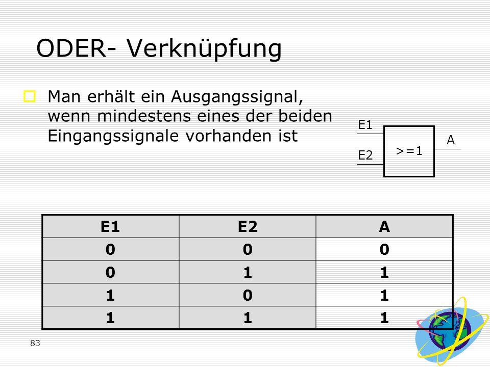 83 ODER- Verknüpfung  Man erhält ein Ausgangssignal, wenn mindestens eines der beiden Eingangssignale vorhanden ist E1E2A 000 011 101 111 >=1 E1 E2 A