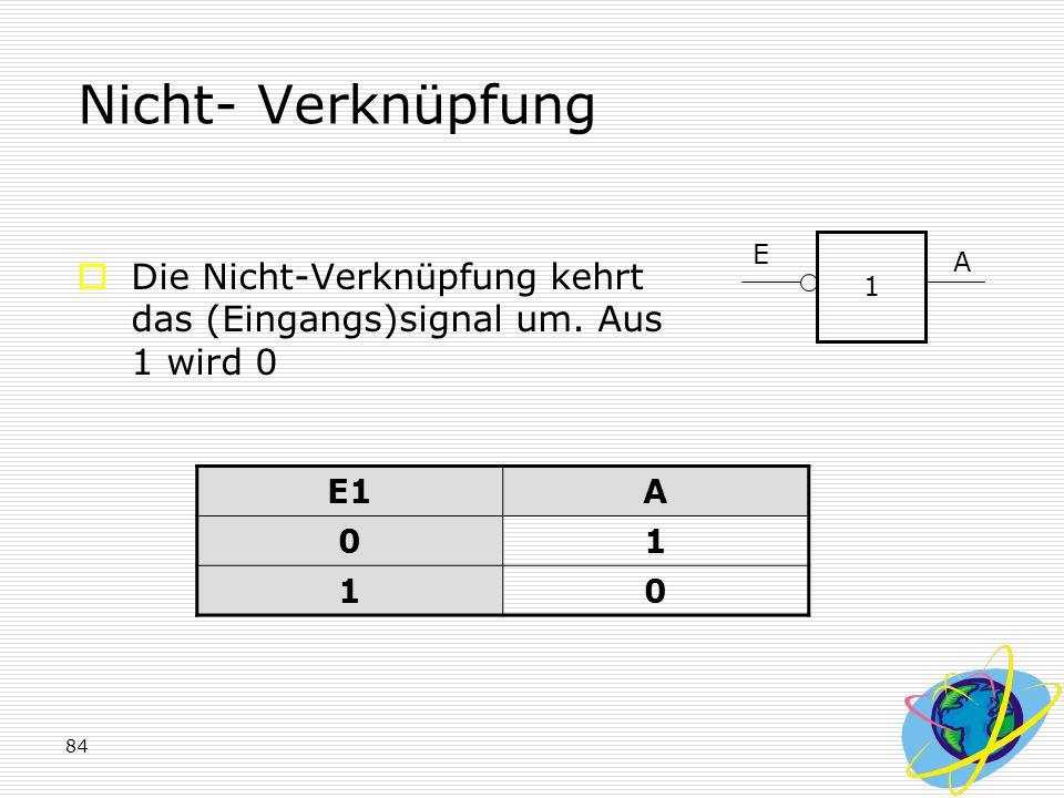 84 Nicht- Verknüpfung  Die Nicht-Verknüpfung kehrt das (Eingangs)signal um. Aus 1 wird 0 E1A 01 10 1 E A