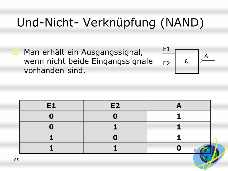 85 Und-Nicht- Verknüpfung (NAND)  Man erhält ein Ausgangssignal, wenn nicht beide Eingangssignale vorhanden sind. E1E2A 001 011 101 110 & E1 E2 A