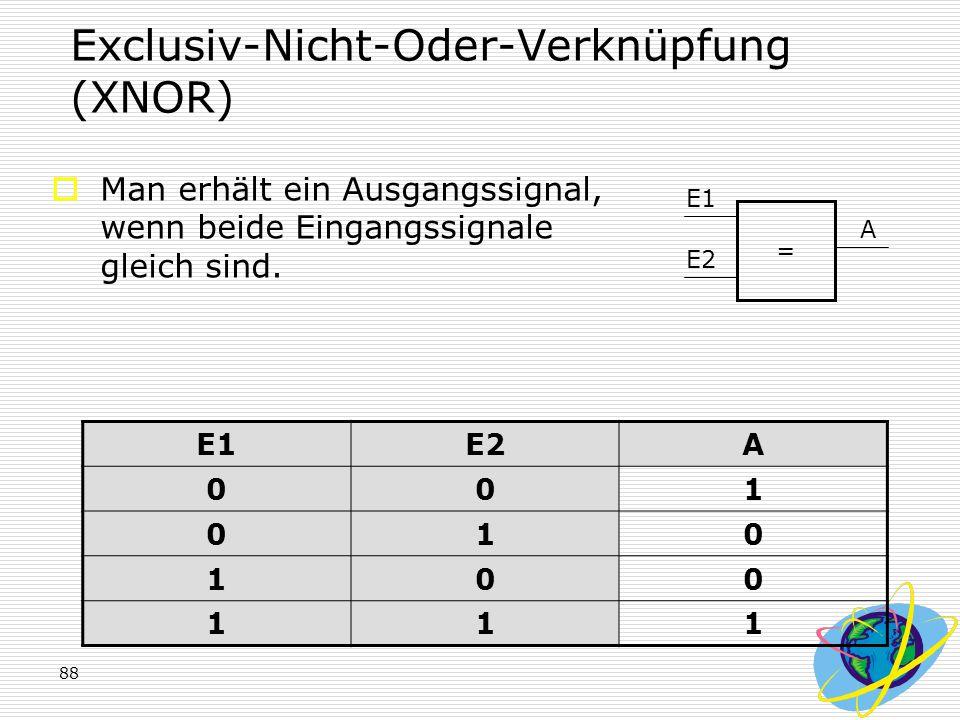 88 Exclusiv-Nicht-Oder-Verknüpfung (XNOR)  Man erhält ein Ausgangssignal, wenn beide Eingangssignale gleich sind. E1E2A 001 010 100 111 = E1 E2 A