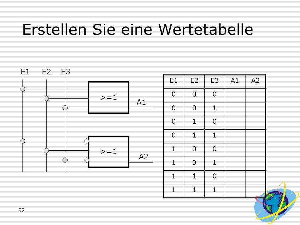 92 Erstellen Sie eine Wertetabelle E1E2E3 >=1 A1 A2 E1E2E3A1A2 000 001 010 011 100 101 110 111