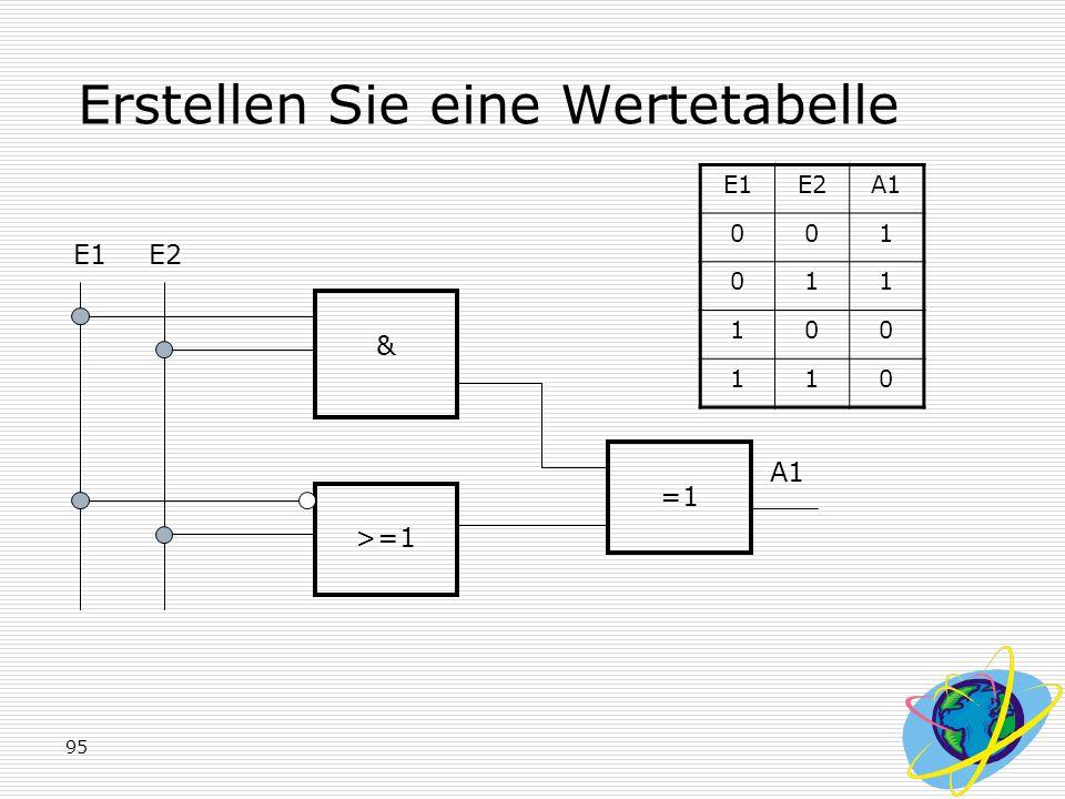 95 Erstellen Sie eine Wertetabelle E1E2 & >=1 A1 E1E2A1 001 011 100 110 =1