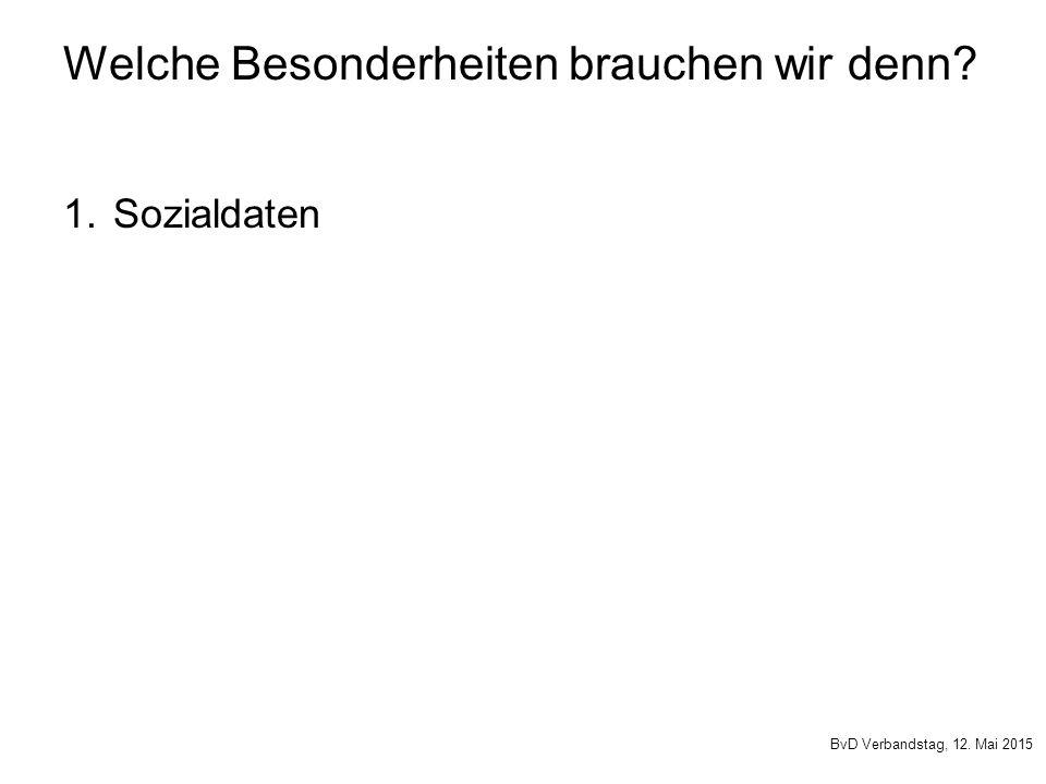 Diskussion Kontakt:Schuetze@medizin-informatik.org BvD Verbandstag, 12. Mai 2015