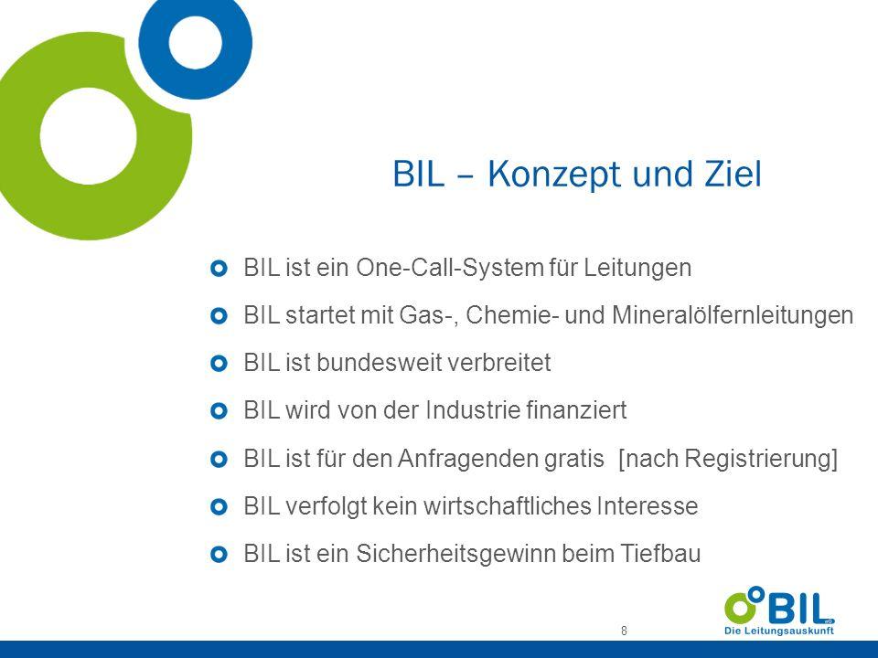 """BIL eG – Kerntätigkeiten Vertrieb zum Verkauf von """"Genossenschaftsanteilen Markenbildung BIL / Erschließung neuer Portal-Nutzer Techn."""
