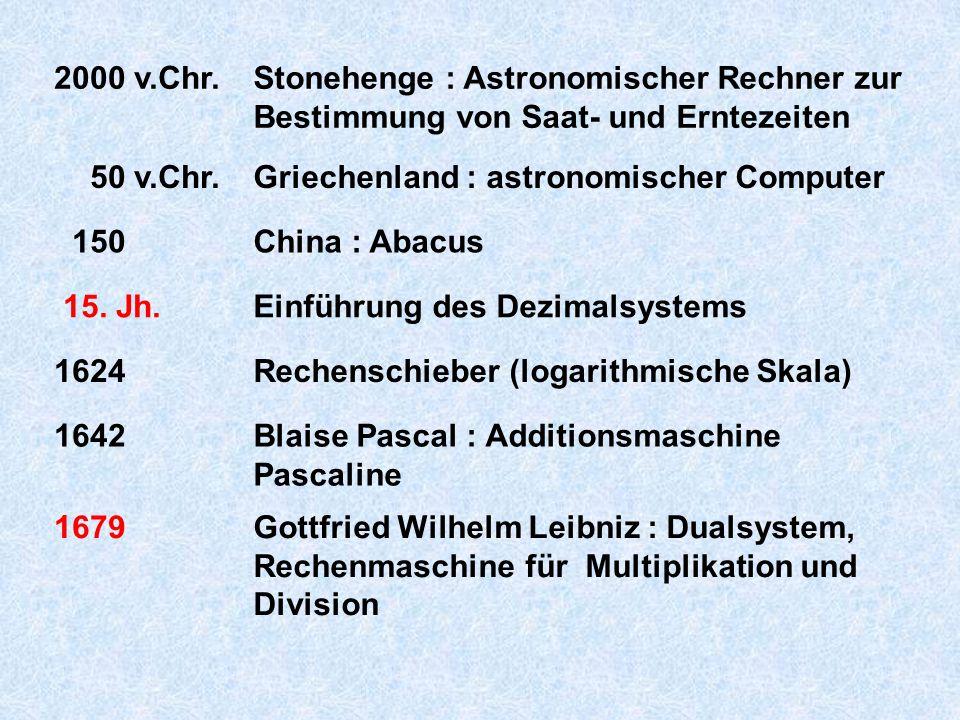 2000 v.Chr.Stonehenge : Astronomischer Rechner zur Bestimmung von Saat- und Erntezeiten 50 v.Chr.Griechenland : astronomischer Computer 150China : Aba