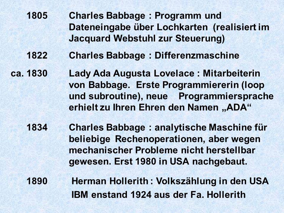 1805Charles Babbage : Programm und Dateneingabe über Lochkarten (realisiert im Jacquard Webstuhl zur Steuerung) 1822Charles Babbage : Differenzmaschin