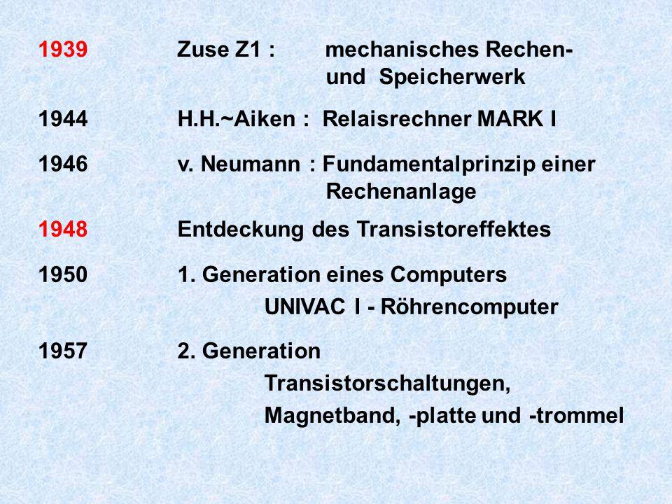 1939Zuse Z1 : mechanisches Rechen- und Speicherwerk 1944H.H.~Aiken : Relaisrechner MARK I 1946v. Neumann : Fundamentalprinzip einer Rechenanlage 1948E