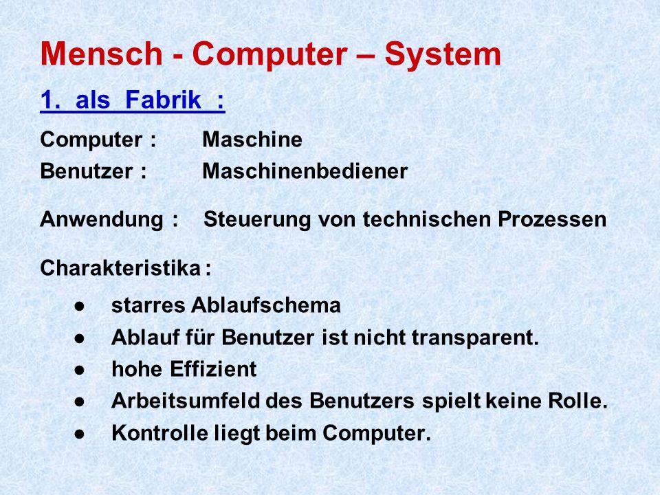 Mensch - Computer – System 1. als Fabrik : Computer : Maschine Benutzer : Maschinenbediener Anwendung : Steuerung von technischen Prozessen Charakteri