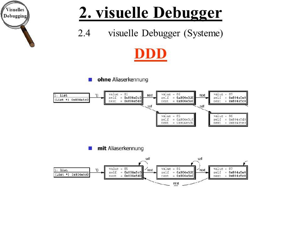 Visuelles Debugging 2. visuelle Debugger 2.4visuelle Debugger (Systeme) DDD