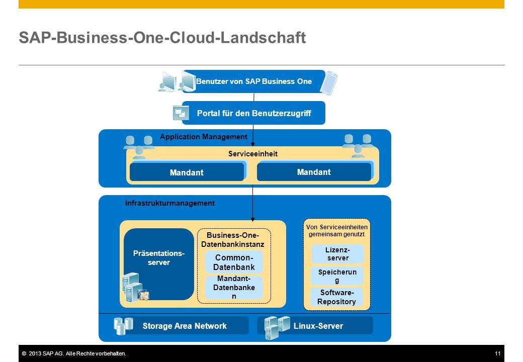 ©2013 SAP AG. Alle Rechte vorbehalten.11 SAP-Business-One-Cloud-Landschaft Benutzer von SAP Business One Application Management Portal für den Benutze