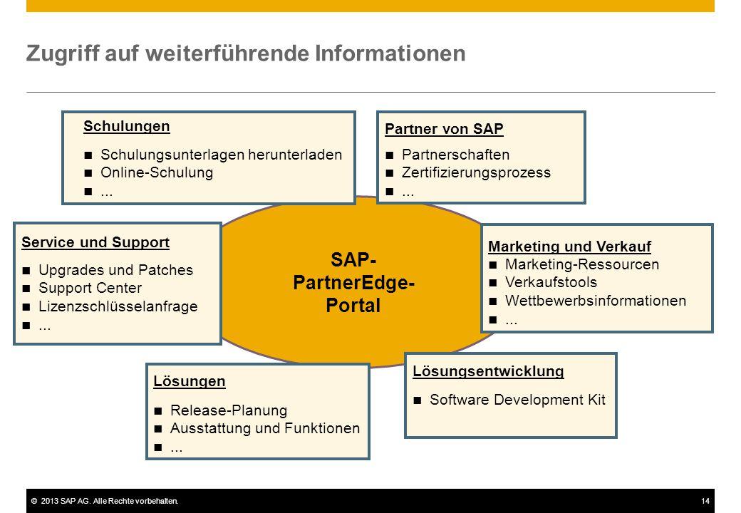 ©2013 SAP AG. Alle Rechte vorbehalten.14 SAP- PartnerEdge- Portal Zugriff auf weiterführende Informationen Lösungen Release-Planung Ausstattung und Fu