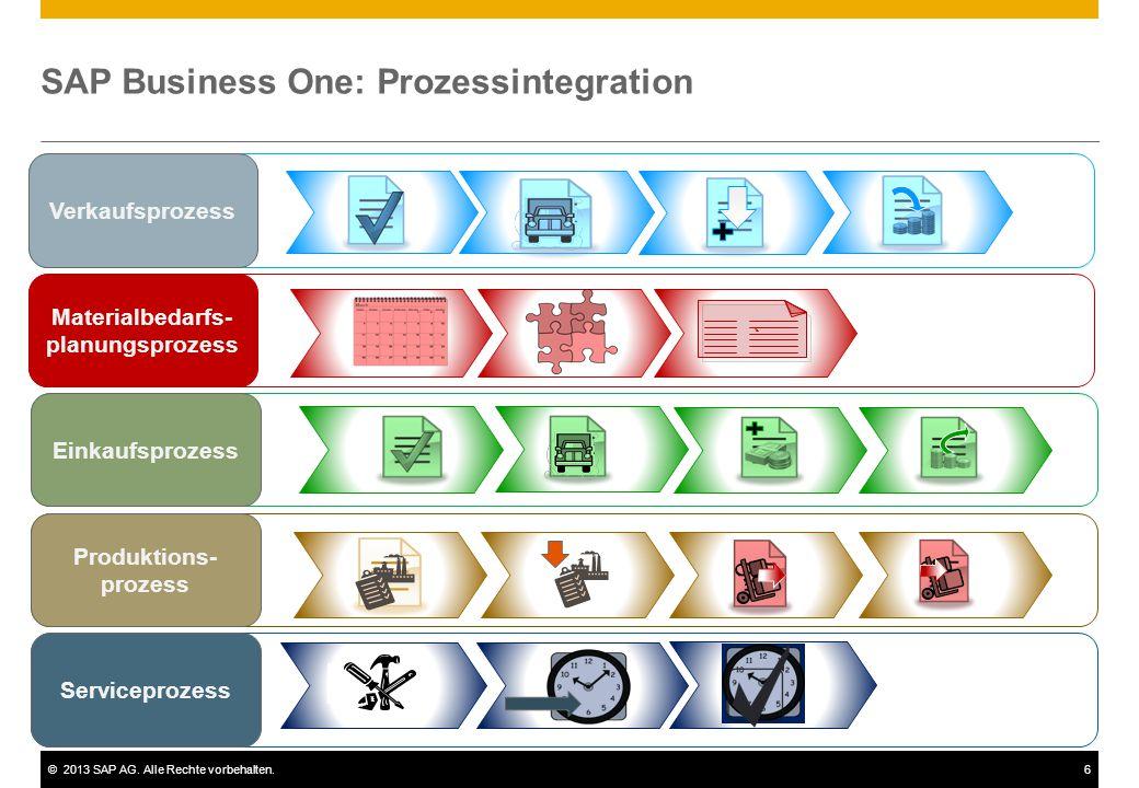 ©2013 SAP AG. Alle Rechte vorbehalten.6 SAP Business One: Prozessintegration Einkaufsprozess Materialbedarfs- planungsprozess Produktions- prozess Ver