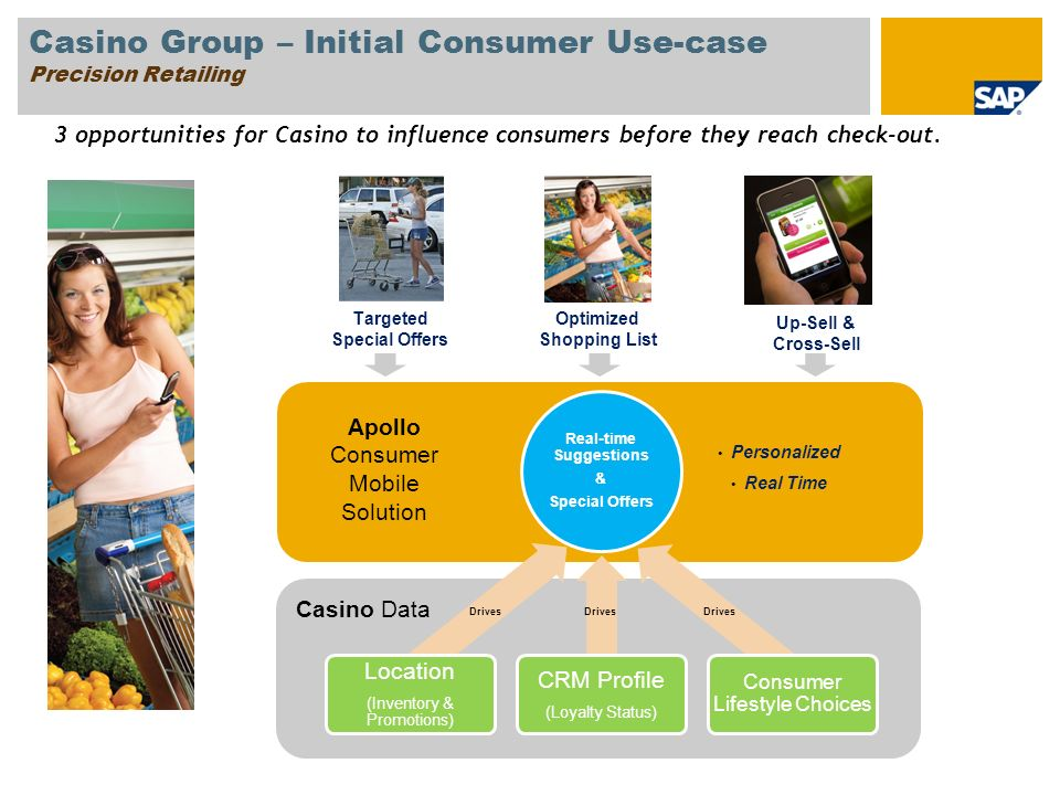 Casino Group – Initial Consumer Use-case Precision Retailing Real-time Suggestions & Special Offers Location (Inventory & Promotions) CRM Profile (Loyalty Status) Consumer Lifestyle Choices 3 opportunities for Casino to influence consumers before they reach check-out.