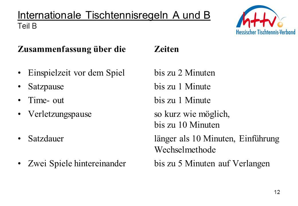 Internationale Tischtennisregeln A und B Teil B Zusammenfassung über die Einspielzeit vor dem Spiel Satzpause Time- out Verletzungspause Satzdauer Zwe