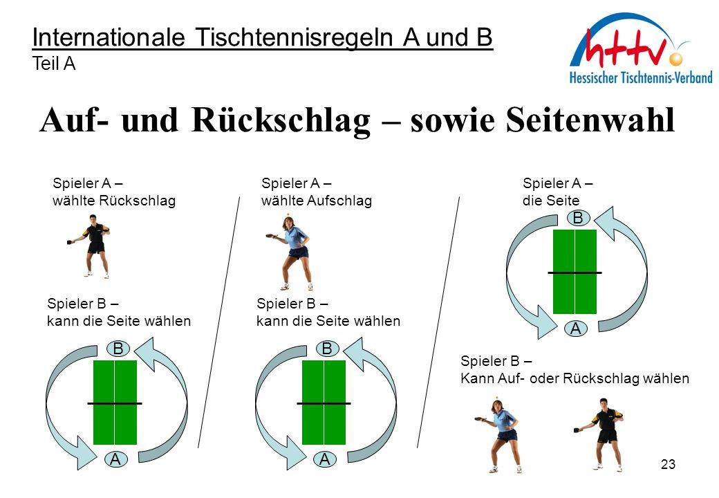 Internationale Tischtennisregeln A und B Teil A Auf- und Rückschlag – sowie Seitenwahl A B Spieler A – wählte Rückschlag Spieler B – kann die Seite wä