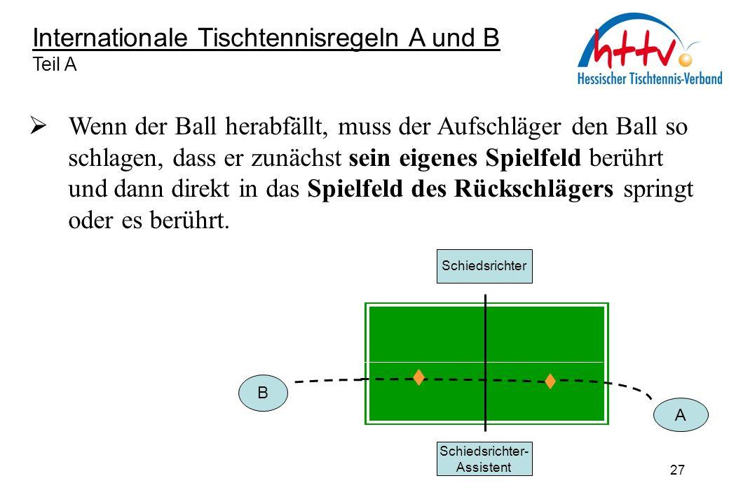 Internationale Tischtennisregeln A und B Teil A  Wenn der Ball herabfällt, muss der Aufschläger den Ball so schlagen, dass er zunächst sein eigenes S